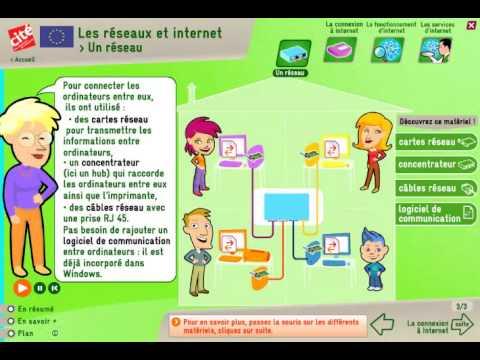 chap 1- 9 eme : présentation du réseau local