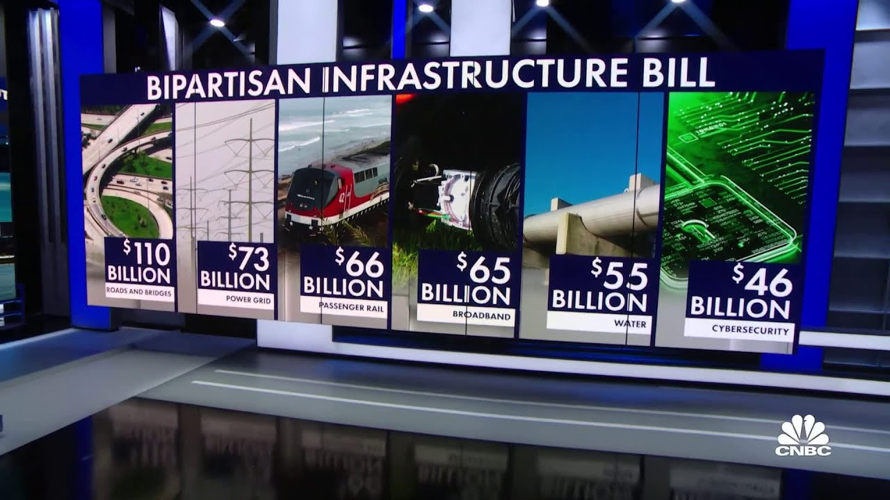 Infrastructure Bill Moves Closer to Senate Passage After Delays