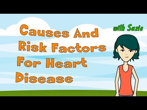 causes-and-risk-factors-for-heart-disease