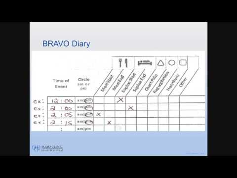 BRAVO monitor: What it does and how to use it