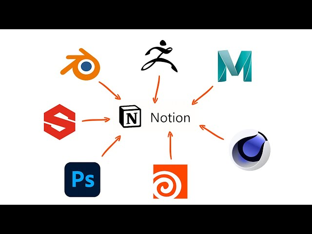 Learn How to Manage Your 3D Projects Using Notion