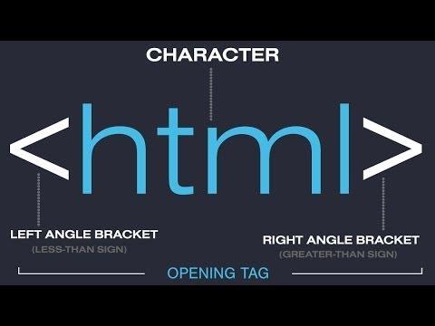 Html Basic.mp4 | Learnwitha