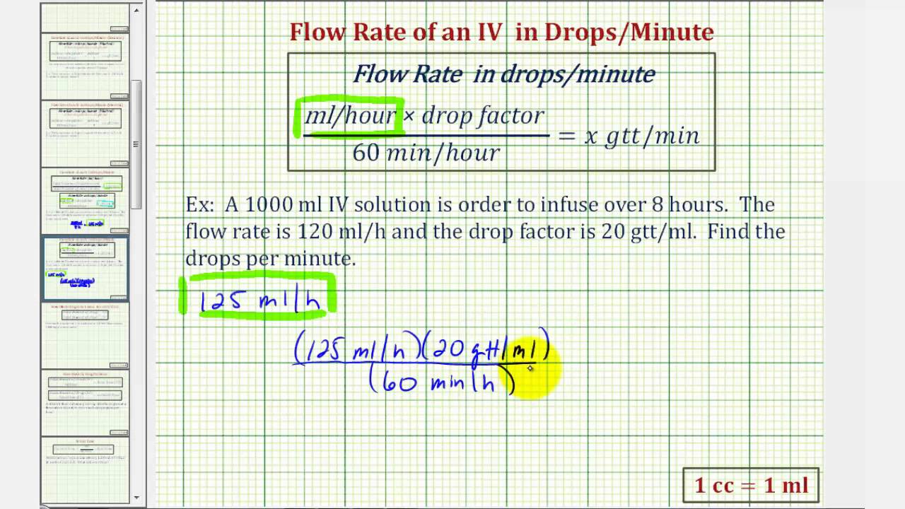 Ex 2: IV Dosage Calculation - Flow Rate in Milliliters Per Hour and Drops  Per Minute