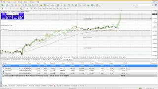 Forex strategy for 50 pips a day. Just follow my FREE signals.