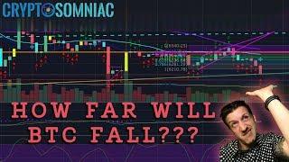 📈 Why Is BTC Falling Today?📉  | Jihan Wu NOT Demoted at Bitmain?! | TA wit Jason