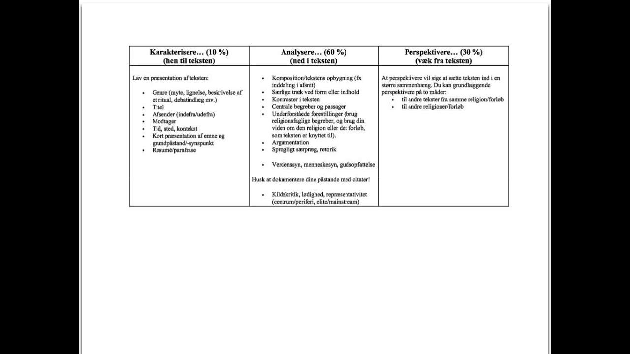eksamen i erhvervsøkonomi c