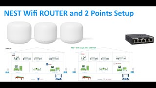 Google NEST MESH WiFi Router Setup - Step by Step