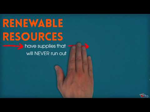 GED Study Guide | Science Lesson 8 Earth's Resources