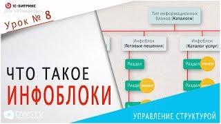 ИНФОБЛОКИ в 1С-Битрикс, их типы и основное понятие  / Урок 8 - Управление структурой