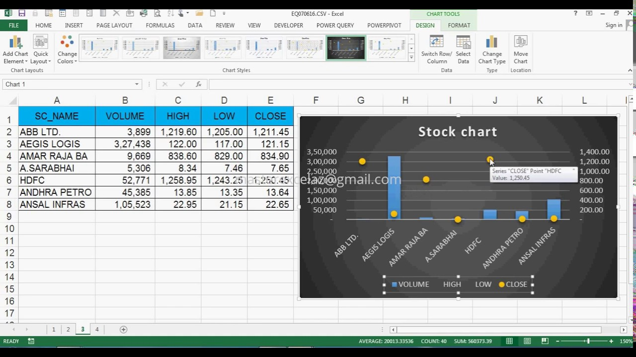 How to create stock volume high low close chart in ms excel 2013 how to create stock volume high low close chart in ms excel 2013 ccuart Gallery