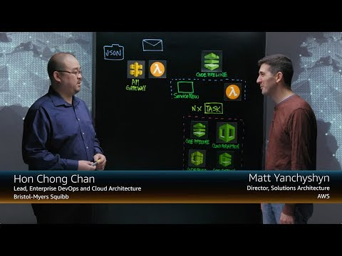 Bristol-Myers Squibb: Embracing Infrastructure-as-Code With AWS And Auto-PTP