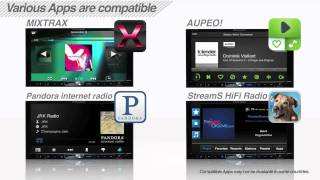 2012 PIONEER CAR AV RECEIVER PRODUCT VIDEO