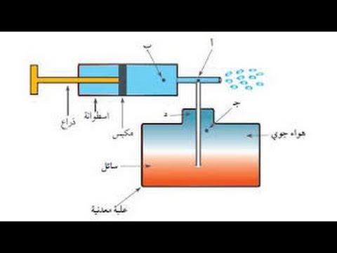 تجربة مبدأ برنولي فيزياء ثالث ثانوي نقلا عن إدارة الخرج التعليمية Youtube