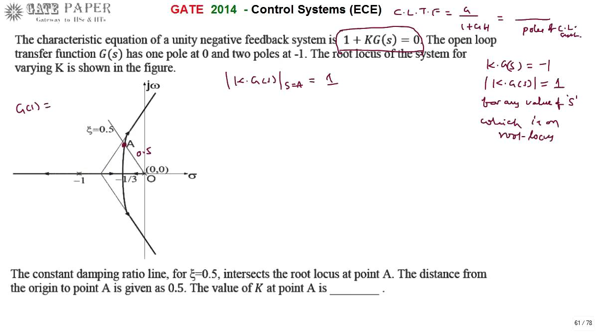 Gate 2014 Ece Find The Value Of K At Point A For The Given Root Locus With  Damping Ratio Of 05