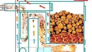 Отопление производства. Самодельный пиролизный котел теплогенератор(, 2013-11-27T06:12:39.000Z)