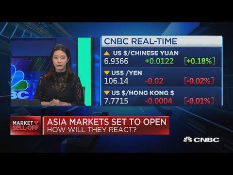 Check in on the Asian markets
