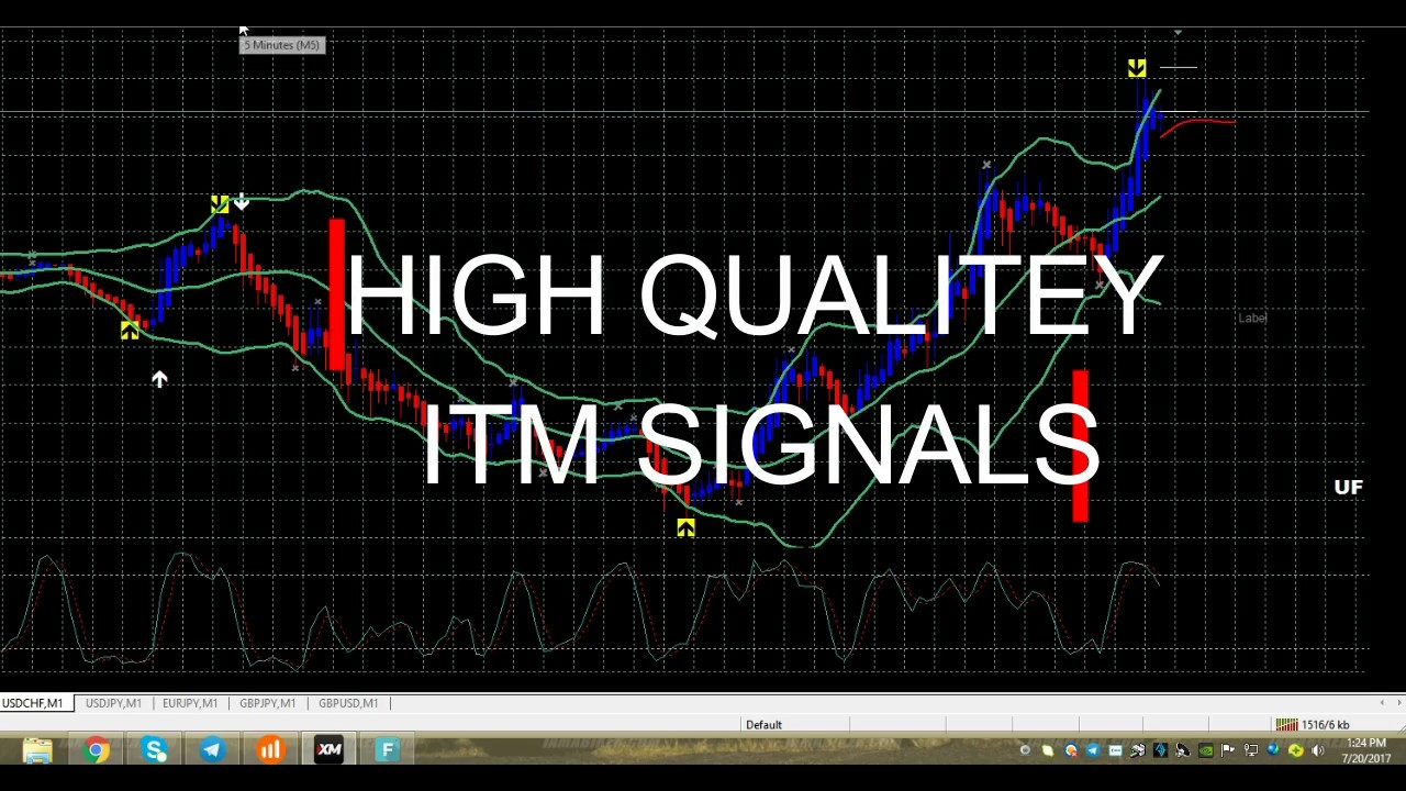 Itm binary options