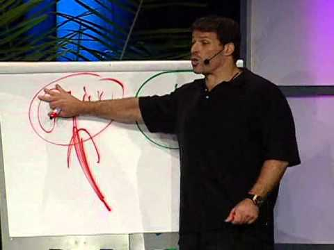 The Power of Beliefs - Tony Robbins