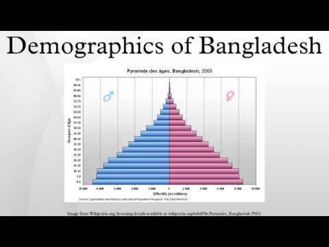 Demographics of Bangladesh