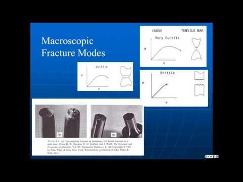 Fracture Mechanisms - Failure