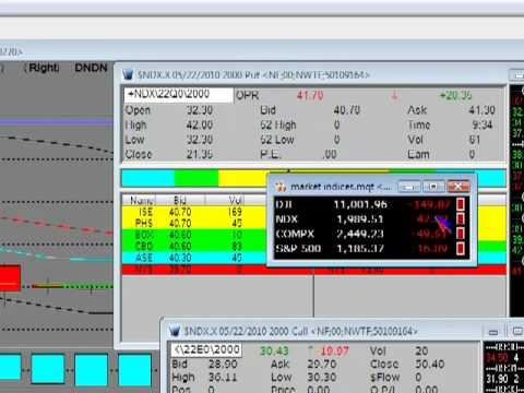 Nasdaq 100 Index Technical Analysis Huge Profits on Stock Charts