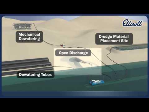 Dredger Material Handling - Ellicott Dredges