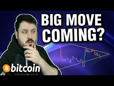BIG MOVE Coming? 3 Most Important Trend Lines in Bitcoin
