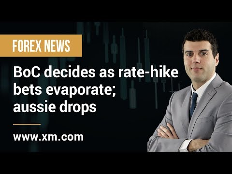 Forex News: 06/03/2019 - BoC decides as rate-hike bets evaporate; aussie drops
