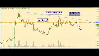 BITCOIN price analytics, BITCOIN prediction, Cryptocurrency Market overview for 01.13.2020