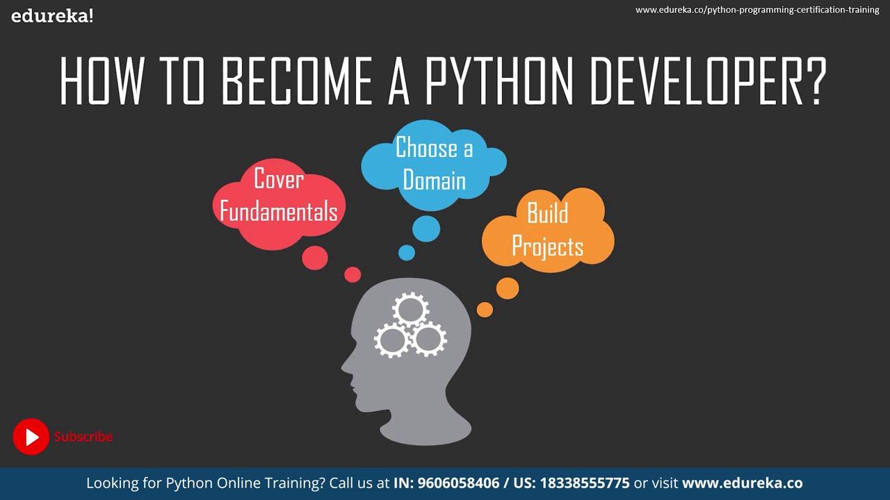 Python Developer Jobs In 2021 | Python Developer Skills | Python Training
