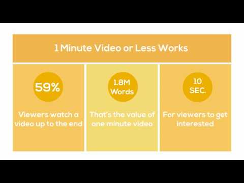 2015 Video Marketing Statistics Animation Video Infographic - YouTube