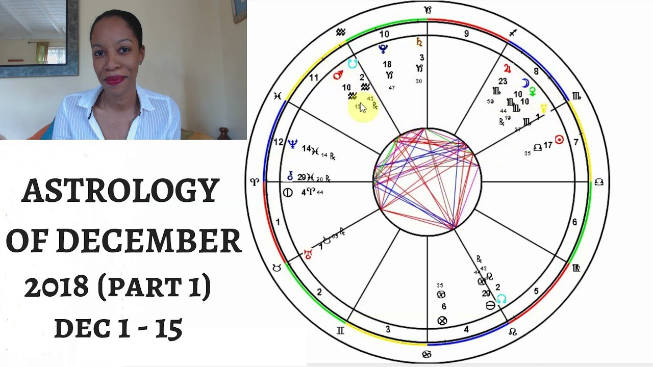 astrology 1 december