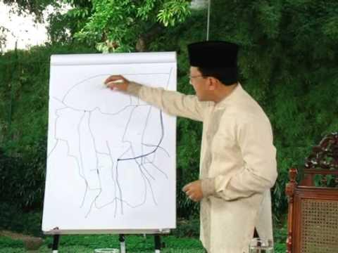 Voter Education Dgn Bang Foke (Pemilukada DKI Jakarta)