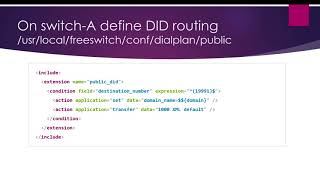 FreeSWITCH with Fred - Incoming and Outbound Calls