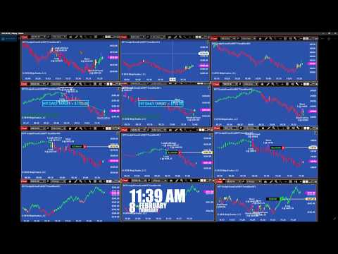 Automated Trading, FDAX,Crude Oil,EMini SP,NQ  Day Trading   Futures Contracts