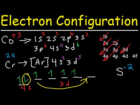 Electron Configuration & Orbital Filling Diagrams - Exceptio