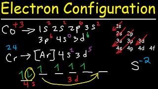 Electron Configuration - Quick Review!