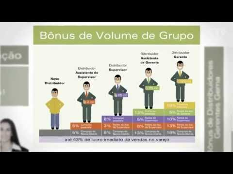 FLP - Forever Living Products - Plano em 10 minutos por Tânia Diniz