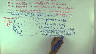 Equivalence relations and equivalence classes