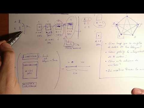 Cómo funciona Blockchain. Explicación sencilla visual en español