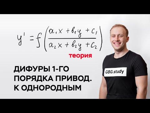 Дифференциальные уравнения 1-го порядка, приводящиеся к однородным (теория)