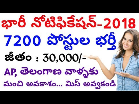 Latest Govt Jobs | 8000+ Clerk Jobs Notification In State Bank Of India 2018