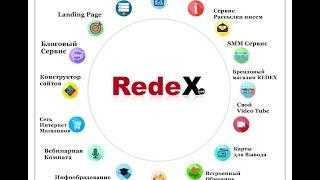 Продукты компании RedeX