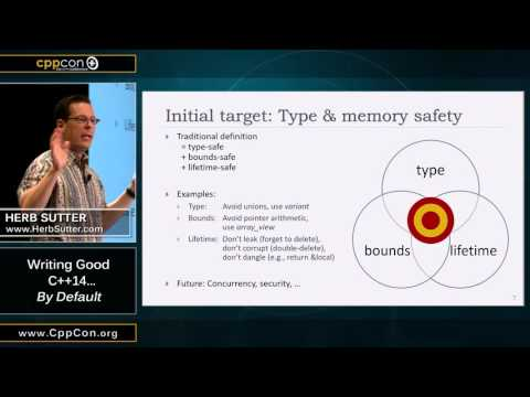 "CppCon 2015: Herb Sutter ""Writing Good C++14... By Default"""