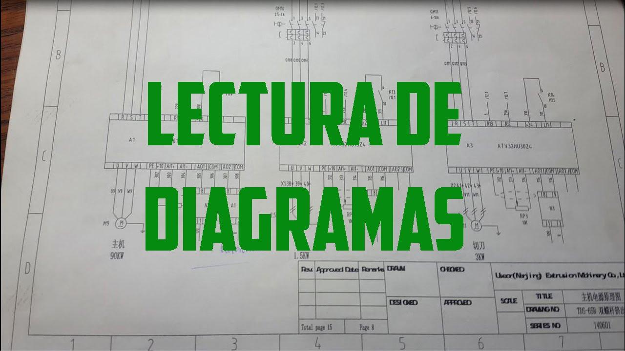 Lectura E Interpretaci 243 N De Diagramas El 233 Ctricos Youtube