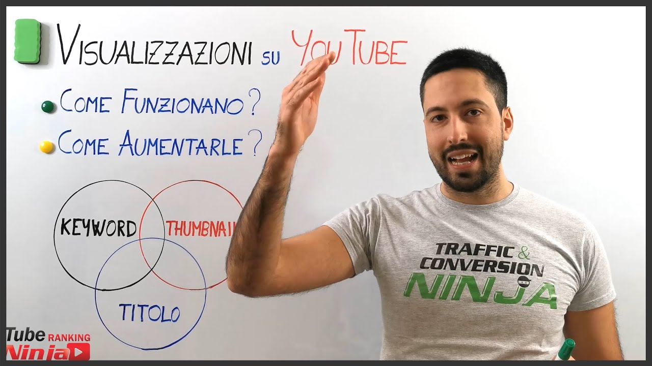 come guadagnare soldi su youtube 2021 migliore copia di scambio forex