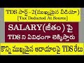 HOW TO CALCULATE TDS ON SALARY - TDS RATES ON IMPORTANT INCOMES(FORM-16)