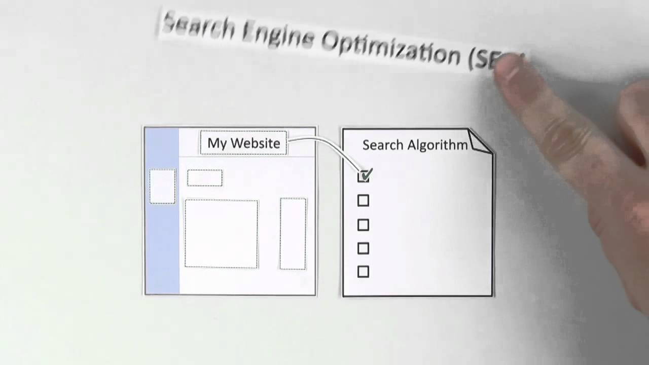 seo, search, engine, optimization, what, is, how, to, do, marketing, google