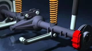 TAEVision Multimedia 3D Design Chassis Components / Diseño Componentes Chasis