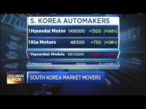 150826 CNBC ASIA AUTOMAKERS 자동차주 JUNE YOON CNBC